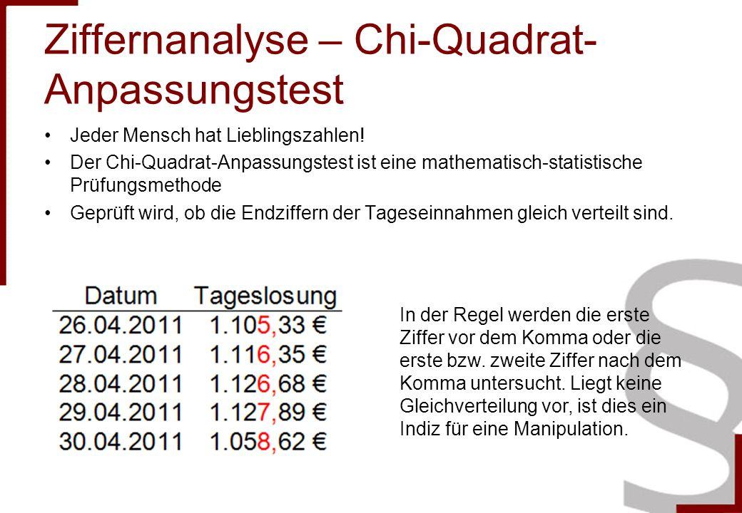 Ziffernanalyse – Chi-Quadrat- Anpassungstest Jeder Mensch hat Lieblingszahlen! Der Chi-Quadrat-Anpassungstest ist eine mathematisch-statistische Prüfu
