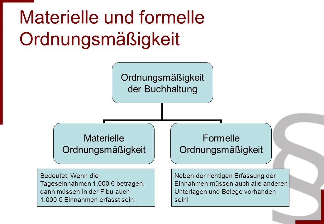 Materielle und formelle Ordnungsmäßigkeit Ordnungsmäßigkeit der Buchhaltung Materielle Ordnungsmäßigkeit Formelle Ordnungsmäßigkeit Bedeutet: Wenn die