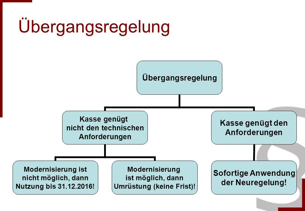 Übergangsregelung Kasse genügt nicht den technischen Anforderungen Modernisierung ist nicht möglich, dann Nutzung bis 31.12.2016! Modernisierung ist m