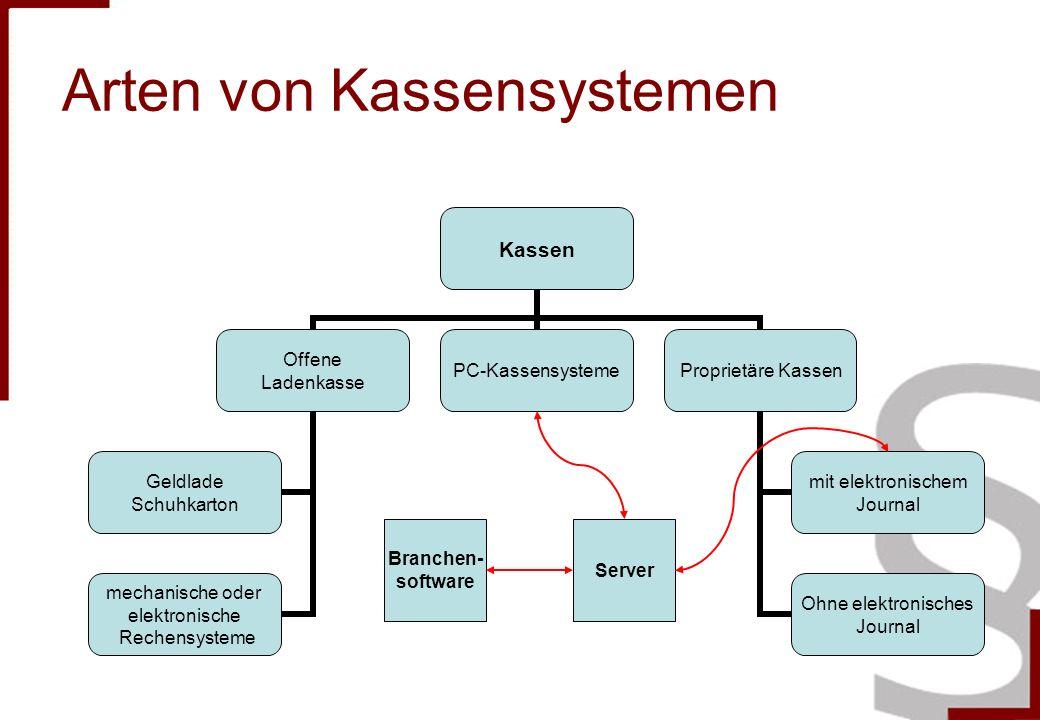 Arten von Kassensystemen Kassen Offene Ladenkasse Geldlade Schuhkarton mechanische oder elektronische Rechensysteme PC- Kassensysteme Proprietäre Kass