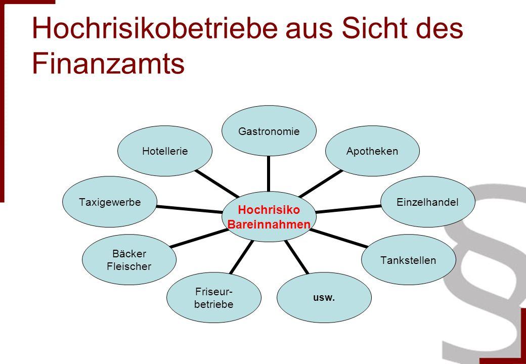 Hochrisikobetriebe aus Sicht des Finanzamts Hochrisiko Bareinnahmen GastronomieApothekenEinzelhandelTankstellenusw.
