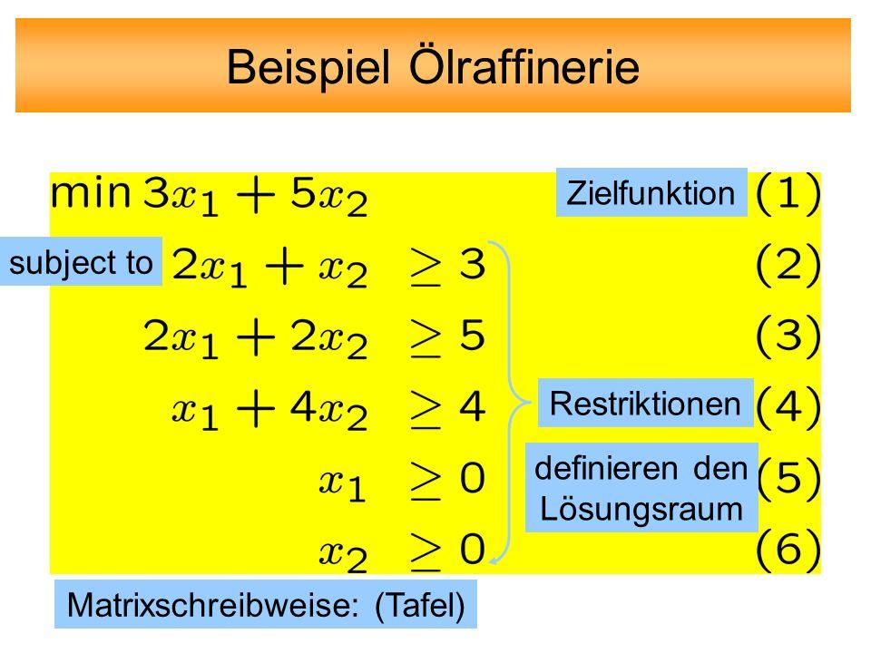 Beispiel Ölraffinerie Zielfunktion Restriktionen subject to definieren den Lösungsraum Matrixschreibweise: (Tafel)
