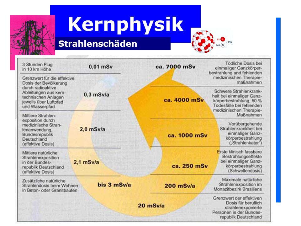Kernphysik Strahlenschäden
