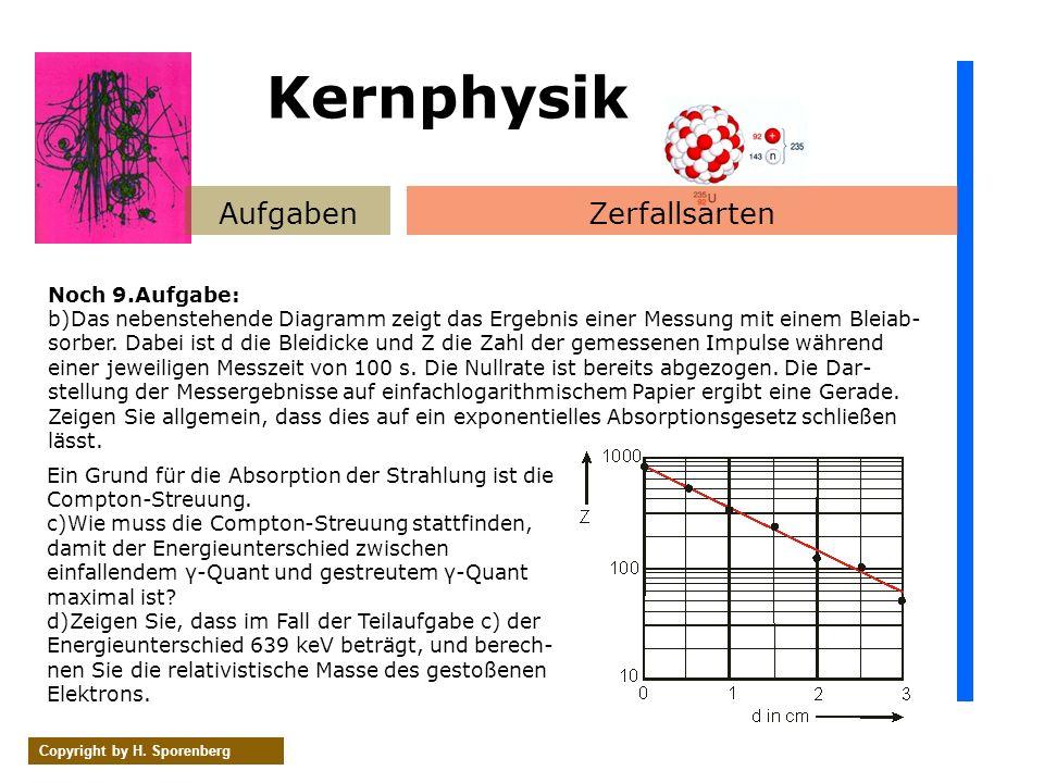 AufgabenZerfallsarten Copyright by H. Sporenberg Noch 9.Aufgabe: b)Das nebenstehende Diagramm zeigt das Ergebnis einer Messung mit einem Bleiab- sorbe