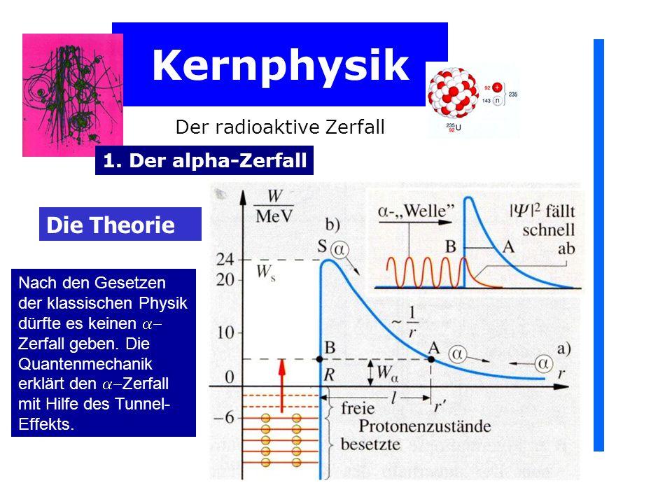 Kernphysik Der radioaktive Zerfall 1. Der alpha-Zerfall Die Theorie Nach den Gesetzen der klassischen Physik dürfte es keinen Zerfall geben. Die Quant