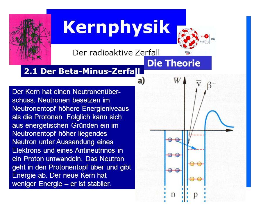 Kernphysik Der radioaktive Zerfall 2.1 Der Beta-Minus-Zerfall Der Kern hat einen Neutronenüber- schuss. Neutronen besetzen im Neutronentopf höhere Ene