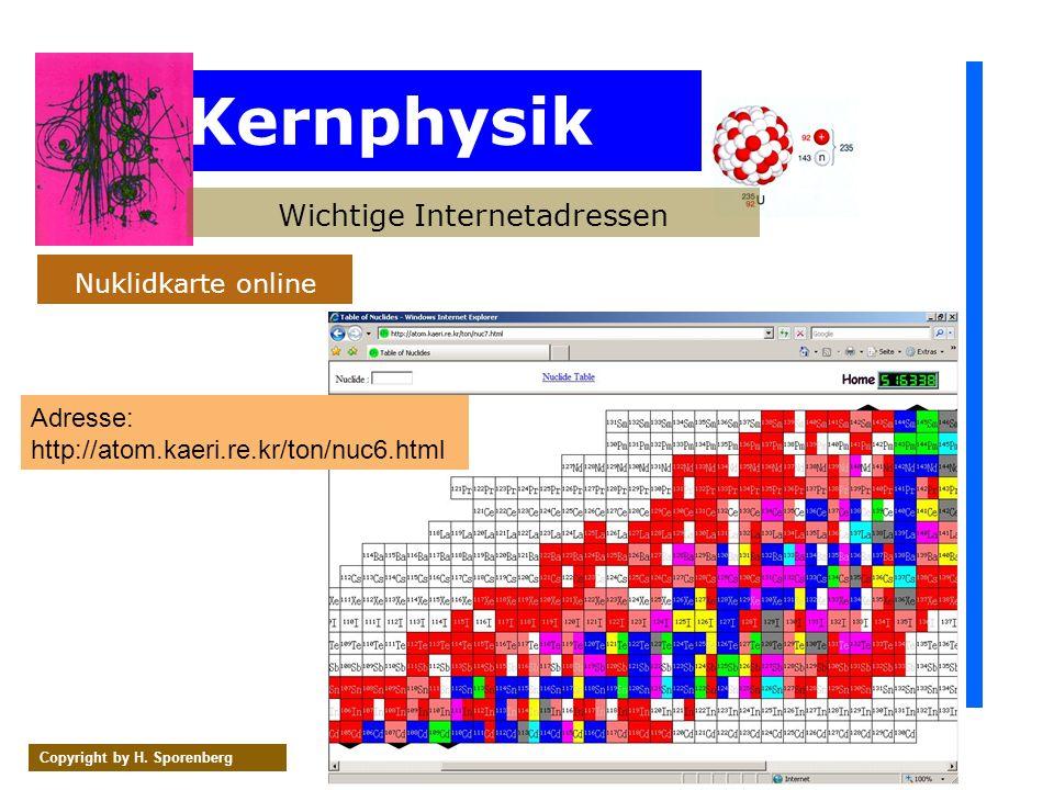 Kernphysik Wichtige Internetadressen Nuklidkarte online Copyright by H. Sporenberg Adresse: http://atom.kaeri.re.kr/ton/nuc6.html