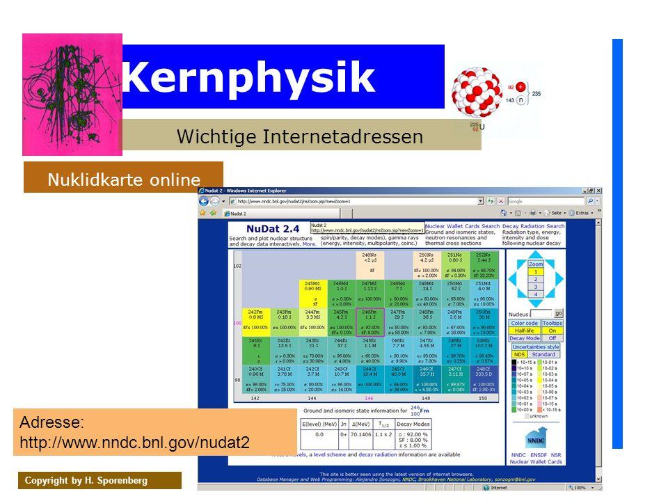 Kernphysik Wichtige Internetadressen Nuklidkarte online Copyright by H. Sporenberg Adresse: http://www.nndc.bnl.gov/nudat2