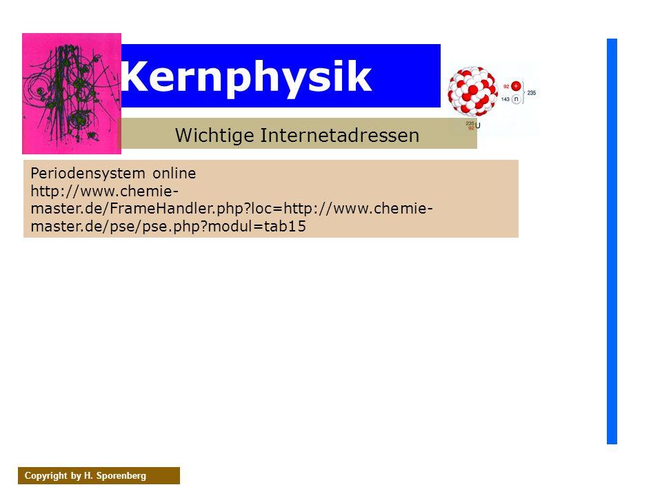 Kernphysik Wichtige Internetadressen Periodensystem online http://www.chemie- master.de/FrameHandler.php?loc=http://www.chemie- master.de/pse/pse.php?modul=tab15 Copyright by H.