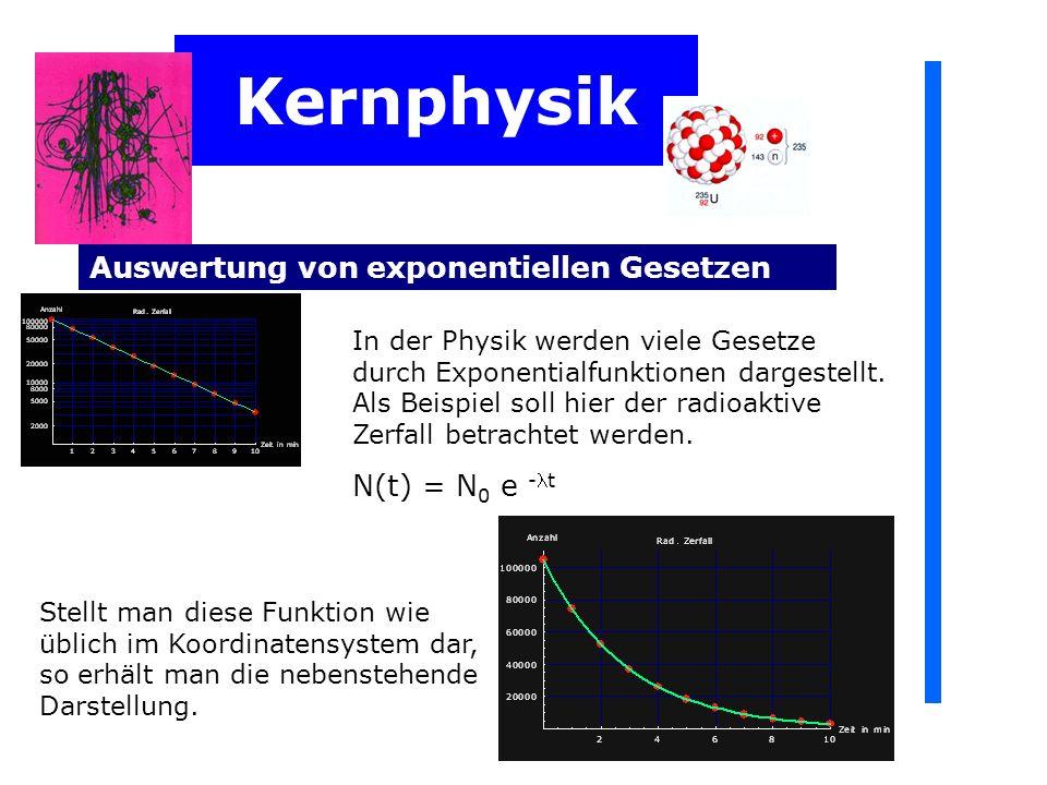 Kernphysik Auswertung von exponentiellen Gesetzen In der Physik werden viele Gesetze durch Exponentialfunktionen dargestellt. Als Beispiel soll hier d