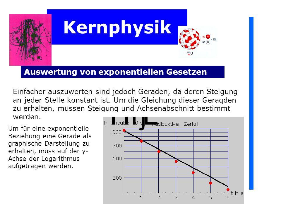 Kernphysik Auswertung von exponentiellen Gesetzen Einfacher auszuwerten sind jedoch Geraden, da deren Steigung an jeder Stelle konstant ist. Um die Gl