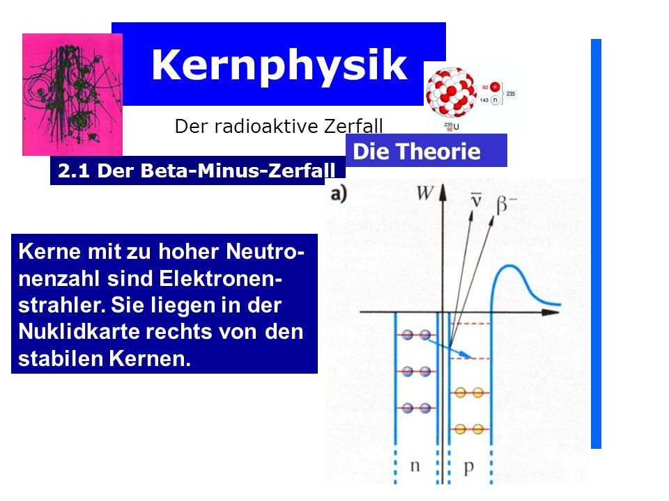 Kernphysik Der radioaktive Zerfall 2.1 Der Beta-Minus-Zerfall Kerne mit zu hoher Neutro- nenzahl sind Elektronen- strahler. Sie liegen in der Nuklidka