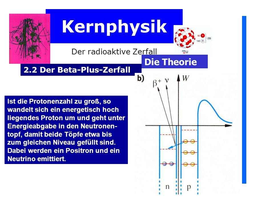 Kernphysik Der radioaktive Zerfall 2.2 Der Beta-Plus-Zerfall Ist die Protonenzahl zu groß, so wandelt sich ein energetisch hoch liegendes Proton um und geht unter Energieabgabe in den Neutronen- topf, damit beide Töpfe etwa bis zum gleichen Niveau gefüllt sind.