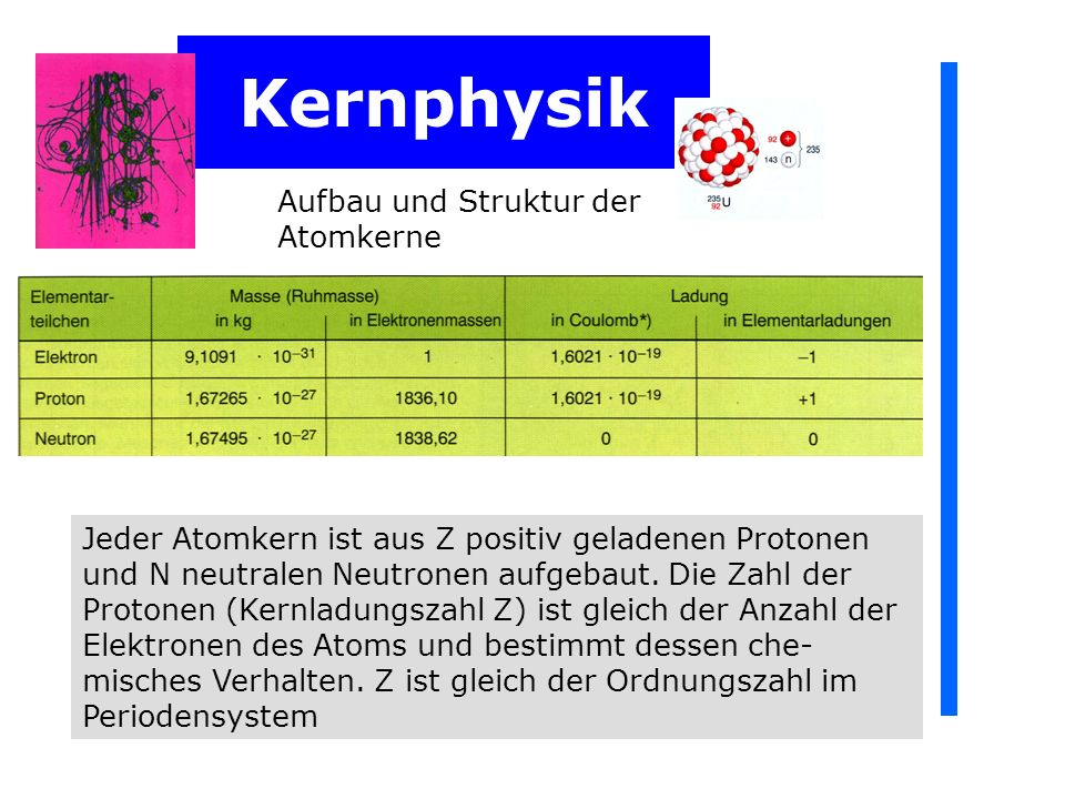 Kernphysik Der Schnelle Brüter Der Brutvorgang wird durch folgende Gleichungen wiedergegeben.
