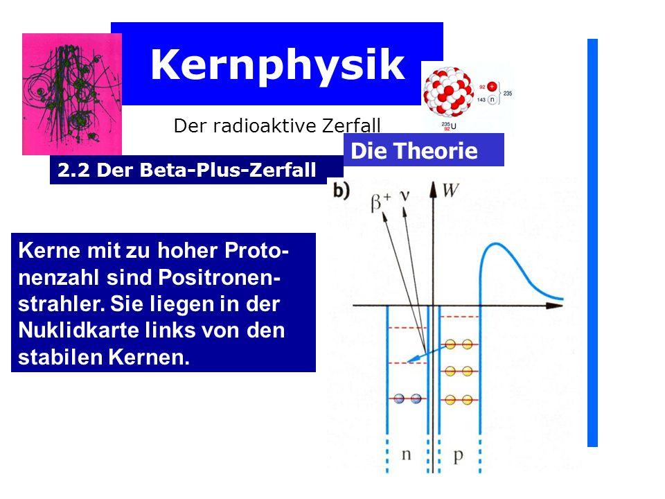 Kernphysik Der radioaktive Zerfall 2.2 Der Beta-Plus-Zerfall Kerne mit zu hoher Proto- nenzahl sind Positronen- strahler. Sie liegen in der Nuklidkart