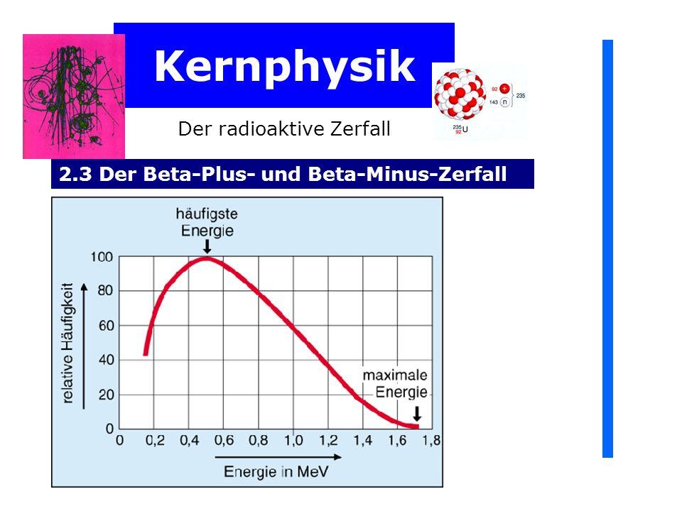 Kernphysik Der radioaktive Zerfall 2.3 Der Beta-Plus- und Beta-Minus-Zerfall