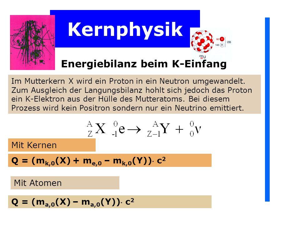 Im Mutterkern X wird ein Proton in ein Neutron umgewandelt. Zum Ausgleich der Langungsbilanz hohlt sich jedoch das Proton ein K-Elektron aus der Hülle