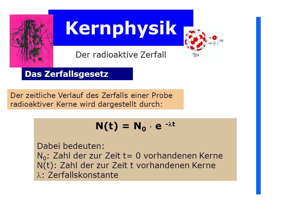 Kernphysik Der radioaktive Zerfall Das Zerfallsgesetz Der zeitliche Verlauf des Zerfalls einer Probe radioaktiver Kerne wird dargestellt durch: N(t) = N 0 e -t Dabei bedeuten: N 0 : Zahl der zur Zeit t= 0 vorhandenen Kerne N(t): Zahl der zur Zeit t vorhandenen Kerne : Zerfallskonstante