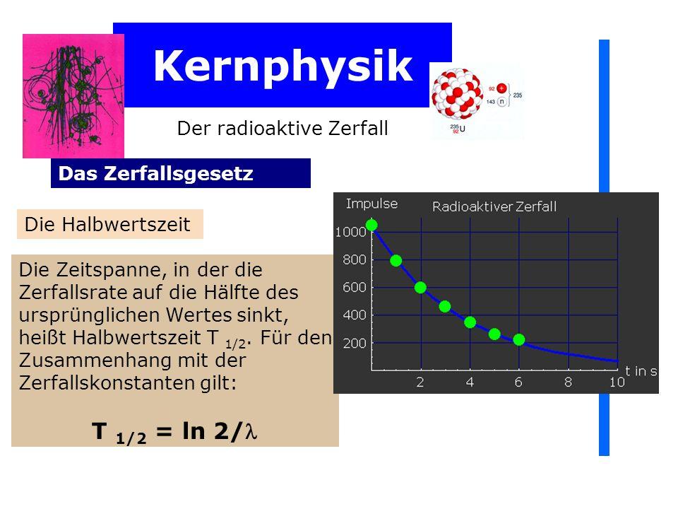 Kernphysik Der radioaktive Zerfall Das Zerfallsgesetz Die Halbwertszeit Die Zeitspanne, in der die Zerfallsrate auf die Hälfte des ursprünglichen Wert