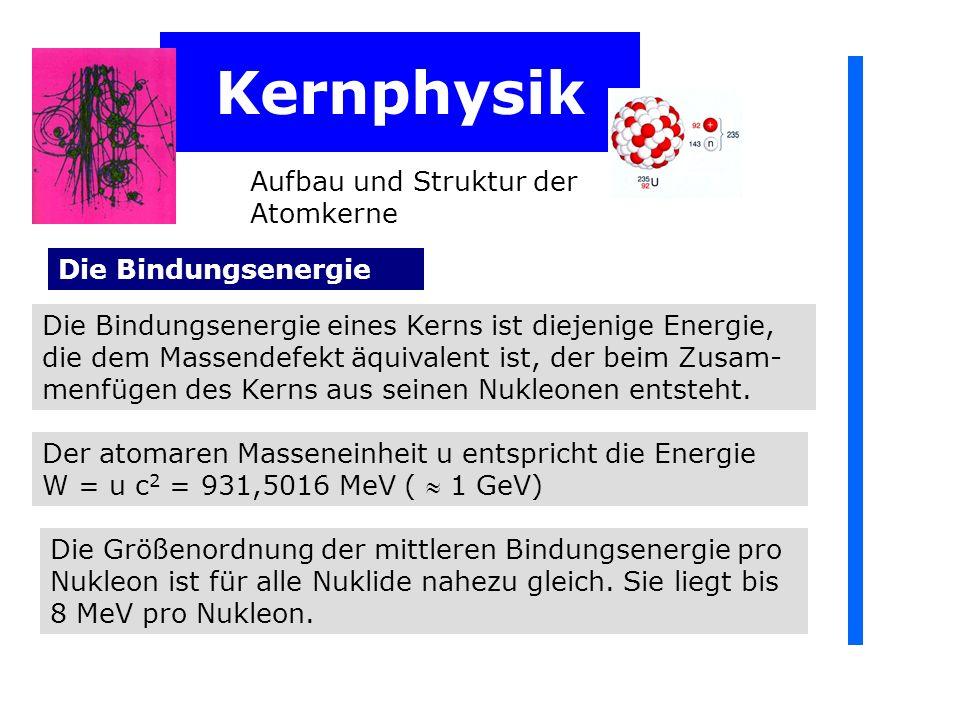 Kernphysik Aufbau und Struktur der Atomkerne Die Bindungsenergie eines Kerns ist diejenige Energie, die dem Massendefekt äquivalent ist, der beim Zusa