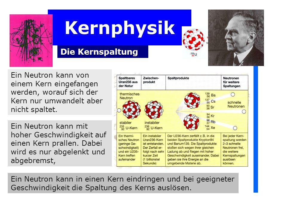 Kernphysik Die Kernspaltung Ein Neutron kann von einem Kern eingefangen werden, worauf sich der Kern nur umwandelt aber nicht spaltet. Ein Neutron kan