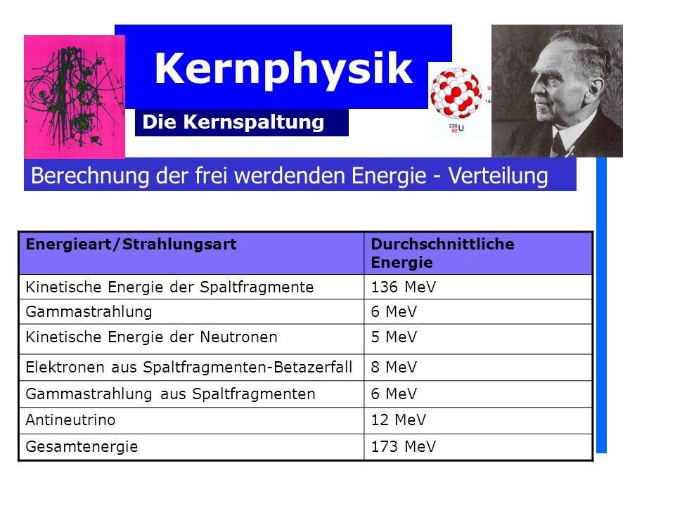 Die Kernspaltung Berechnung der frei werdenden Energie - Verteilung Energieart/StrahlungsartDurchschnittliche Energie Kinetische Energie der Spaltfragmente136 MeV Gammastrahlung6 MeV Kinetische Energie der Neutronen5 MeV Elektronen aus Spaltfragmenten-Betazerfall8 MeV Gammastrahlung aus Spaltfragmenten6 MeV Antineutrino12 MeV Gesamtenergie173 MeV Kernphysik
