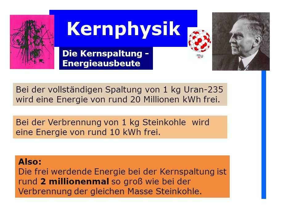 Kernphysik Die Kernspaltung - Energieausbeute Bei der vollständigen Spaltung von 1 kg Uran-235 wird eine Energie von rund 20 Millionen kWh frei.