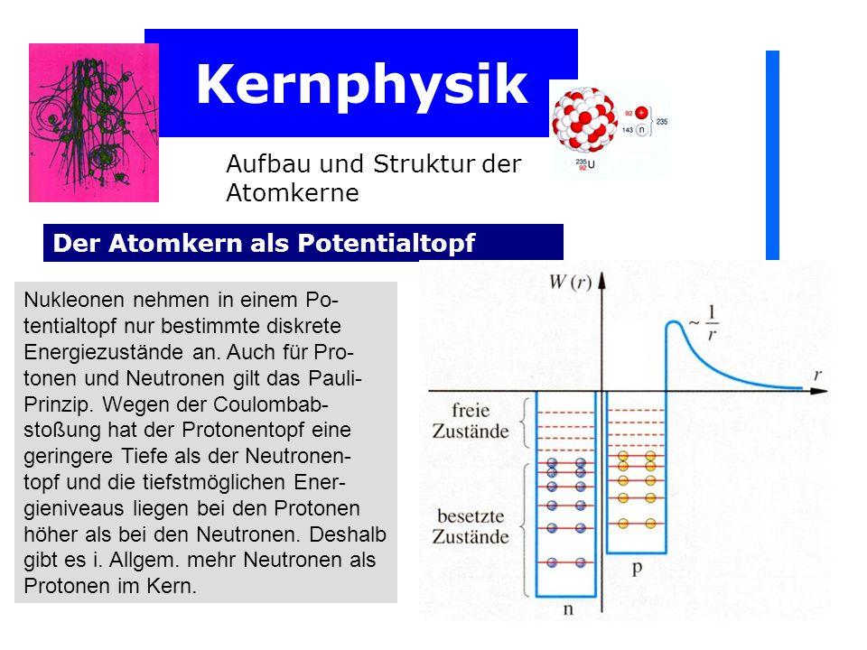 Kernphysik Aufbau und Struktur der Atomkerne Nukleonen nehmen in einem Po- tentialtopf nur bestimmte diskrete Energiezustände an. Auch für Pro- tonen