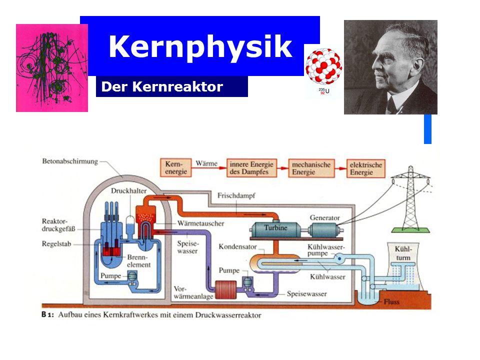 Kernphysik Der Kernreaktor