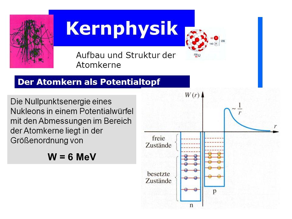 Kernphysik Die Kernspaltung Berechnung der frei werdenden Energie Atommasse U-235: 235,044*u Atommasse Kr-89: 88,9176*4 Atommasse Ba-144: 143,923*u Masse vor dem Zerfall: 235,044*1,660538*10 -27 + NeutronenMasse = 3,91974*10 -25 kg Masse nach dem Zerfall: 88,9176*1.660538*10 -27 + 143,923*1.660538*10 -27 + 3* NeutronenMasse = 3,91665*10 -25 kg Differenz der Masse: 3,09229*10 -28 kg Energie: W =m c 2 = 2,77921*10 -11 J = 1,73484*10 8 eV = 173,484 MeV