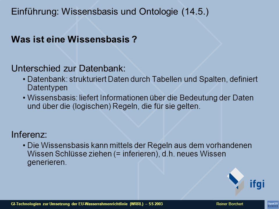 GI-Technologien zur Umsetzung der EU-Wasserrahmenrichtlinie (WRRL) – SS 2003 Reiner Borchert Einführung: Wissensbasis und Ontologie (14.5.) Was ist eine Wissensbasis .