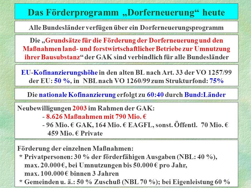 Das Förderprogramm Dorferneuerung heute Alle Bundesländer verfügen über ein Dorferneuerungsprogramm Die nationale Kofinanzierung erfolgt zu 60:40 durch Bund:Länder Die Grundsätze für die Förderung der Dorferneuerung und den Maßnahmen land- und forstwirtschaftlicher Betriebe zur Umnutzung ihrer Bausubstanz der GAK sind verbindlich für alle Bundesländer EU-Kofinanzierungshöhe in den alten BL nach Art.