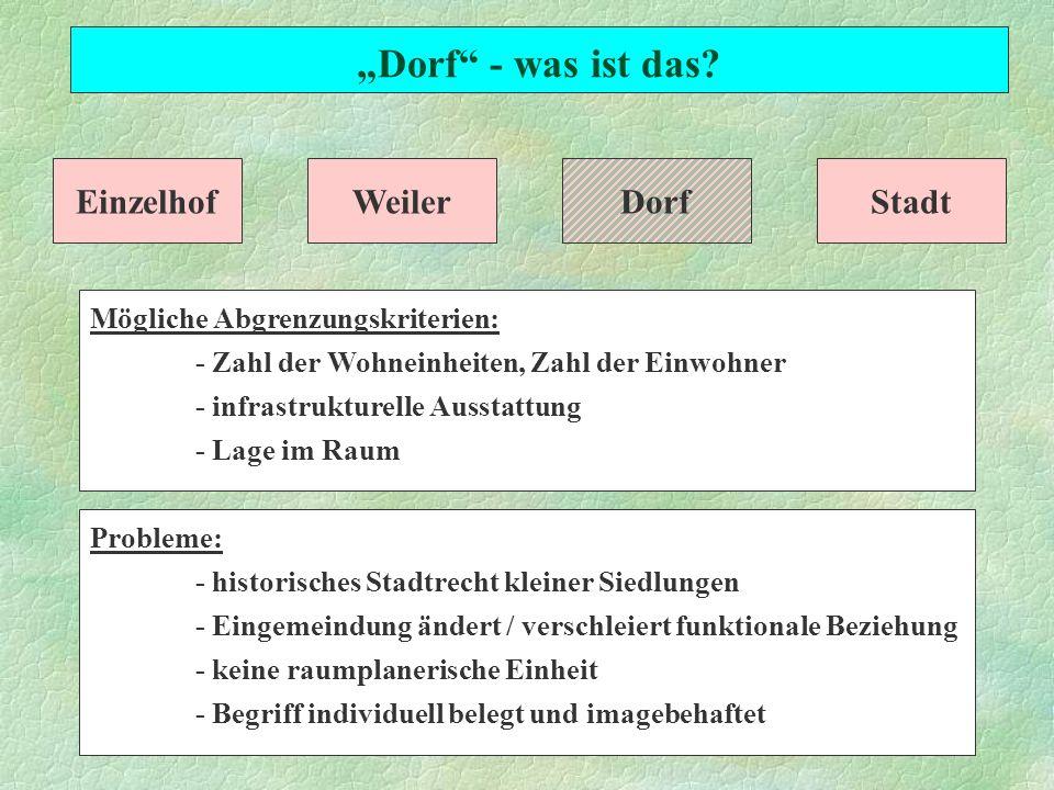 Dorf - was ist das? EinzelhofDorfStadtWeiler Mögliche Abgrenzungskriterien: - Zahl der Wohneinheiten, Zahl der Einwohner - infrastrukturelle Ausstattu