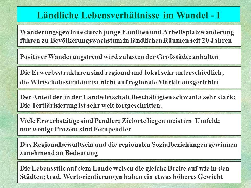 Akteure der Dorfentwicklung PlanerInvestoren Gewerbe Private Zweckverbände Kreis Kommune Land