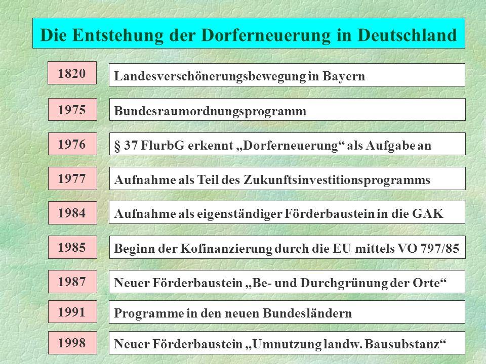 Die Entstehung der Dorferneuerung in Deutschland Bundesraumordnungsprogramm Aufnahme als Teil des Zukunftsinvestitionsprogramms Beginn der Kofinanzierung durch die EU mittels VO 797/85 Programme in den neuen Bundesländern § 37 FlurbG erkennt Dorferneuerung als Aufgabe an 1820 1975 1976 1991 1985 1984 1977 1987 1998 Landesverschönerungsbewegung in Bayern Aufnahme als eigenständiger Förderbaustein in die GAK Neuer Förderbaustein Be- und Durchgrünung der Orte Neuer Förderbaustein Umnutzung landw.