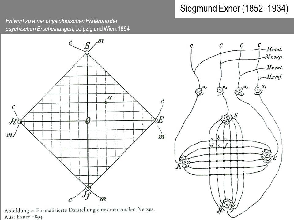 Siegmund Exner (1852 -1934) Entwurf zu einer physiologischen Erklärung der psychischen Erscheinungen, Leipzig und Wien:1894