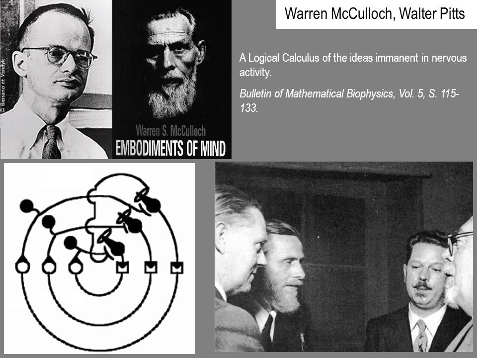 Warren McCulloch, Walter Pitts A Logical Calculus of the ideas immanent in nervous activity. Bulletin of Mathematical Biophysics, Vol. 5, S. 115- 133.
