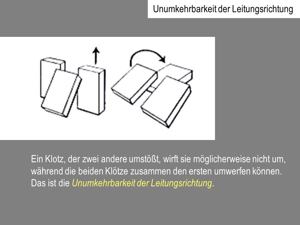 Unumkehrbarkeit der Leitungsrichtung Ein Klotz, der zwei andere umstößt, wirft sie möglicherweise nicht um, während die beiden Klötze zusammen den ers