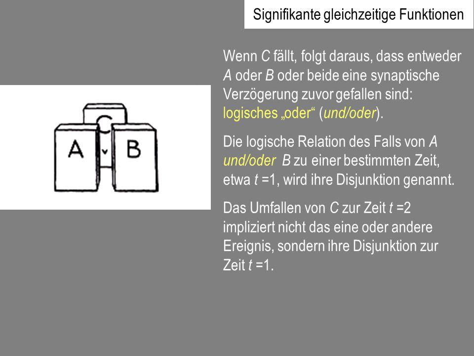 Wenn C fällt, folgt daraus, dass entweder A oder B oder beide eine synaptische Verzögerung zuvor gefallen sind: logisches oder ( und/oder ). Die logis