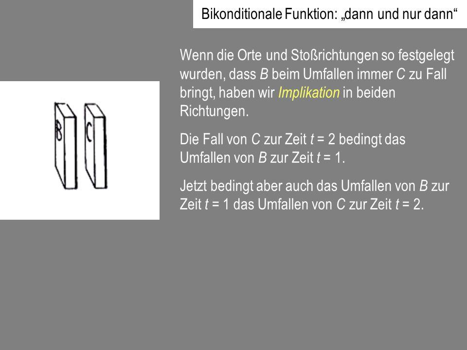 Bikonditionale Funktion: dann und nur dann Wenn die Orte und Stoßrichtungen so festgelegt wurden, dass B beim Umfallen immer C zu Fall bringt, haben w