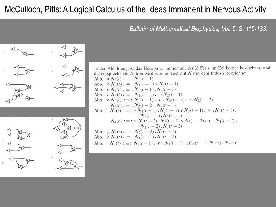 McCulloch, Pitts: A Logical Calculus of the Ideas Immanent in Nervous Activity Bulletin of Mathematical Biophysics, Vol. 5, S. 115-133.