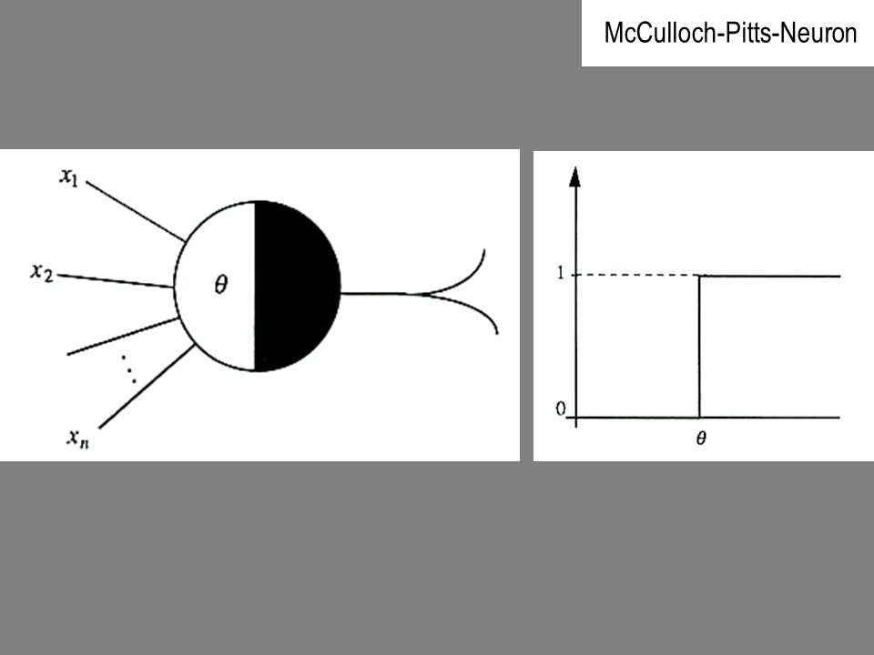 McCulloch-Pitts-Neuron