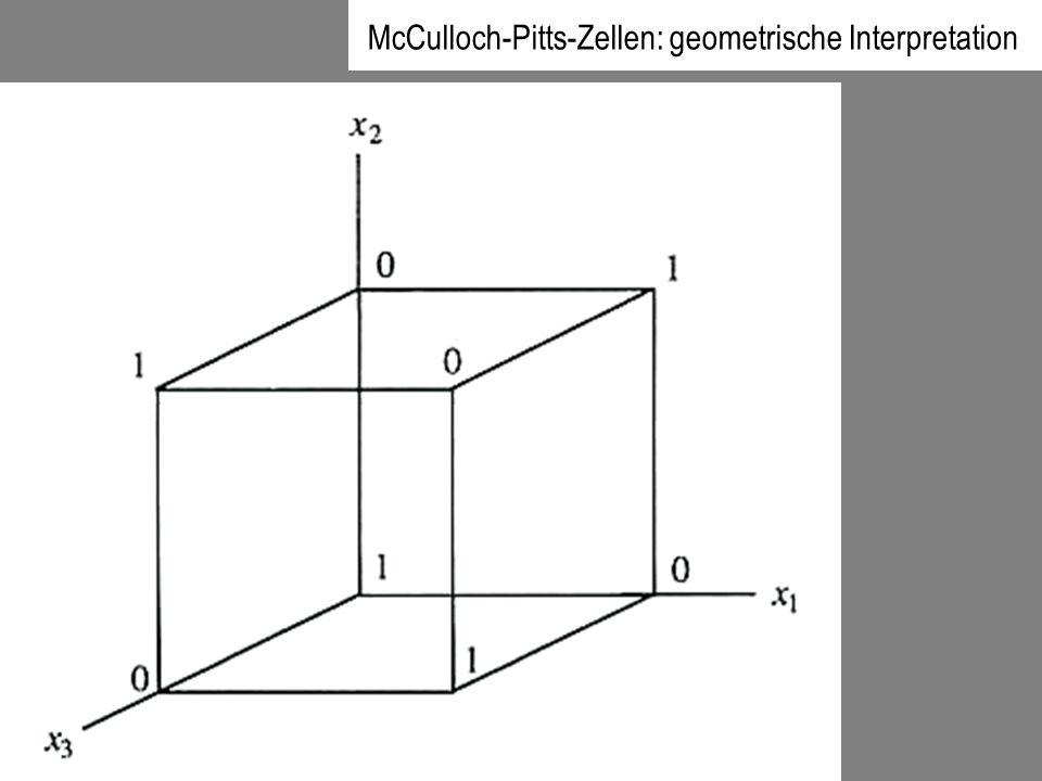 McCulloch-Pitts-Zellen: geometrische Interpretation