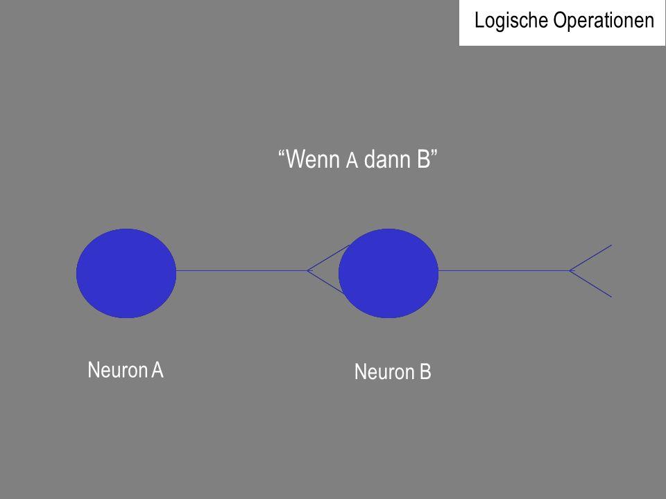 Neuron A Neuron B Wenn A dann B Logische Operationen
