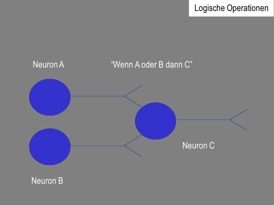Neuron A Neuron B Neuron C Wenn A oder B dann C Logische Operationen