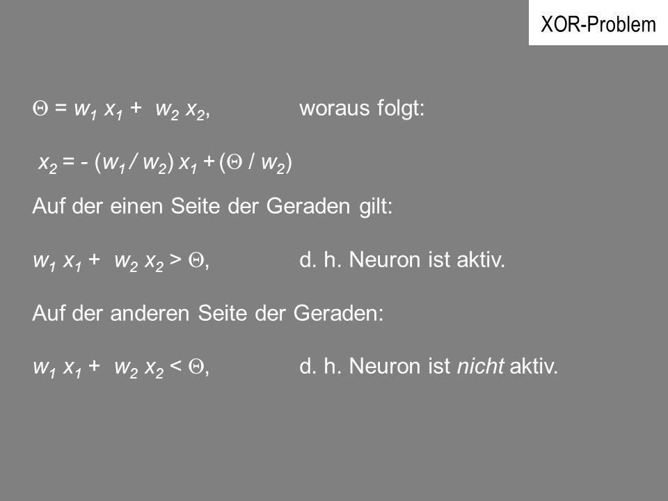 = w 1 x 1 + w 2 x 2, woraus folgt: x 2 = - (w 1 / w 2 ) x 1 + ( / w 2 ) Auf der einen Seite der Geraden gilt: w 1 x 1 + w 2 x 2 >, d. h. Neuron ist ak