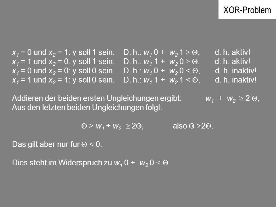 x 1 = 0 und x 2 = 1: y soll 1 sein. D. h.: w 1 0 + w 2 1, d. h. aktiv! x 1 = 1 und x 2 = 0: y soll 1 sein. D. h.: w 1 1 + w 2 0, d. h. aktiv! x 1 = 0
