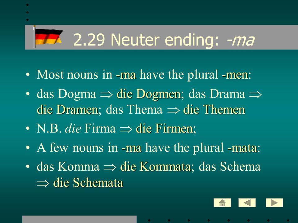 2.29 Neuter ending: -ma -ma-menMost nouns in -ma have the plural -men: die Dogmen die Dramendie Themendas Dogma die Dogmen; das Drama die Dramen; das