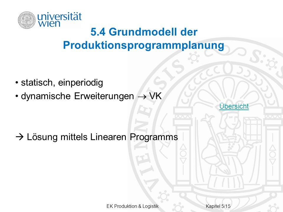 EK Produktion & LogistikKapitel 5/15 5.4 Grundmodell der Produktionsprogrammplanung statisch, einperiodig dynamische Erweiterungen VK Lösung mittels L