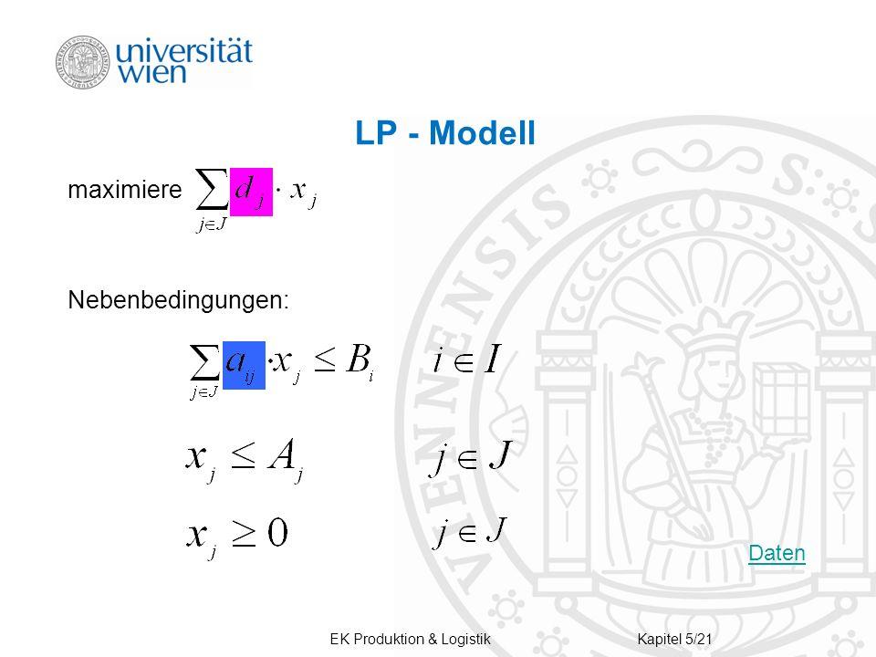 EK Produktion & LogistikKapitel 5/21 LP - Modell maximiere Nebenbedingungen: Daten